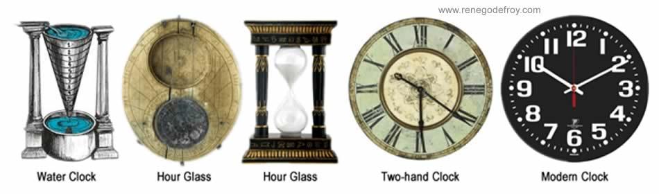 The History of Clocks